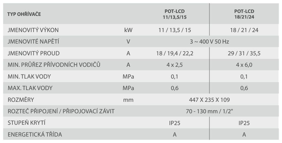 POT-LCD 18/21/24 kW